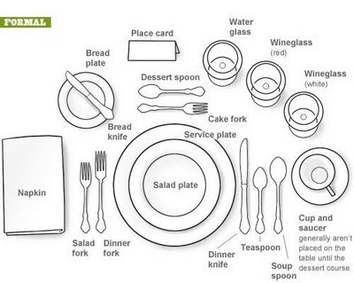 Etiquette, Part V: Table Manners DO Matter