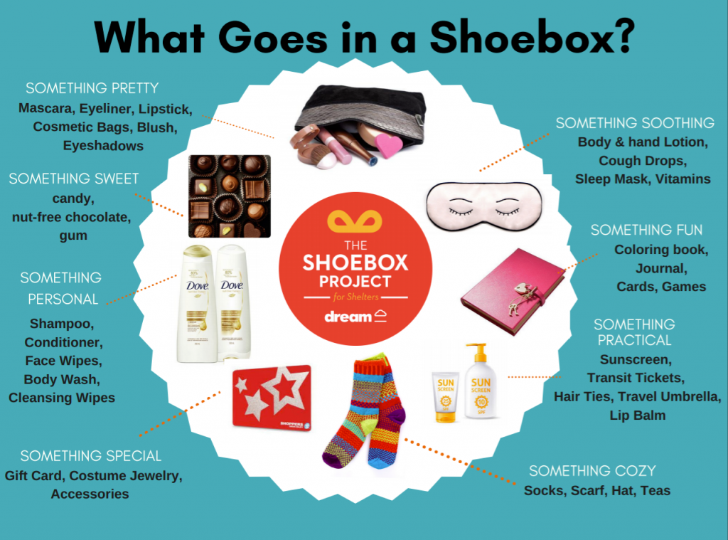 Christmas Shoebox Project 2021 Why You Should Take Part In The Shoebox Project An Historian About Town